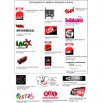 La Red Europea de Sindicatos Alternativos y de Base se adhiere al BDS