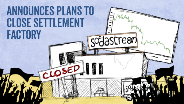 SodaStream closed